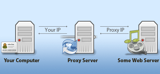 Reasons to Choose Paid Proxy IP over Free Proxies